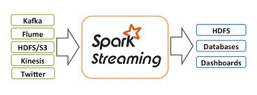 spark_streaming